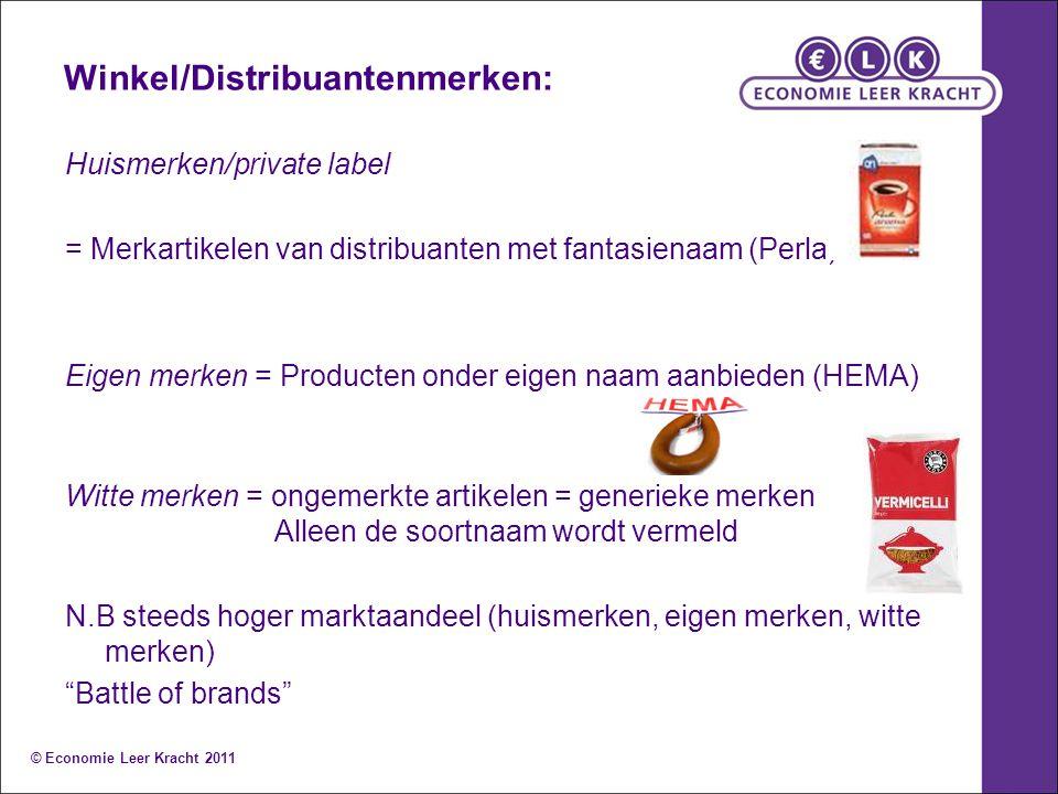 Winkel/Distribuantenmerken:
