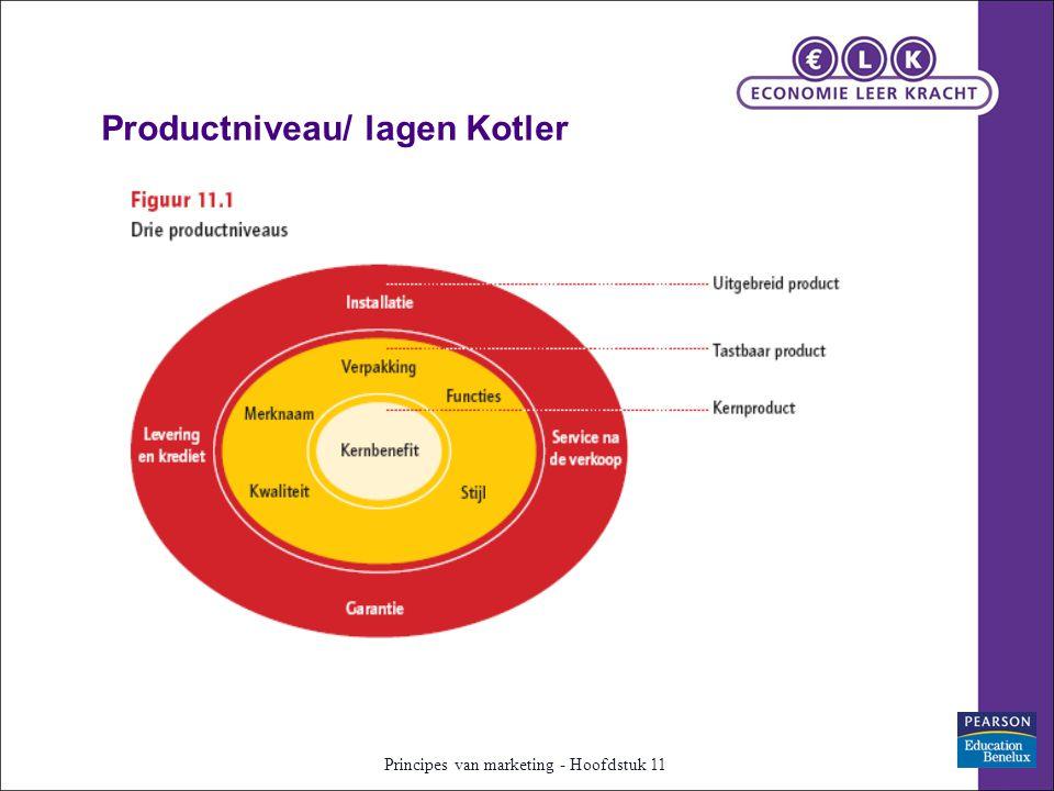 Productniveau/ lagen Kotler