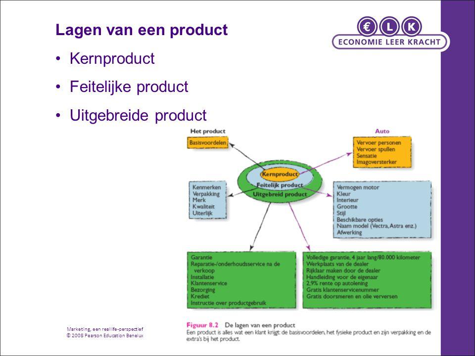 Lagen van een product Kernproduct Feitelijke product