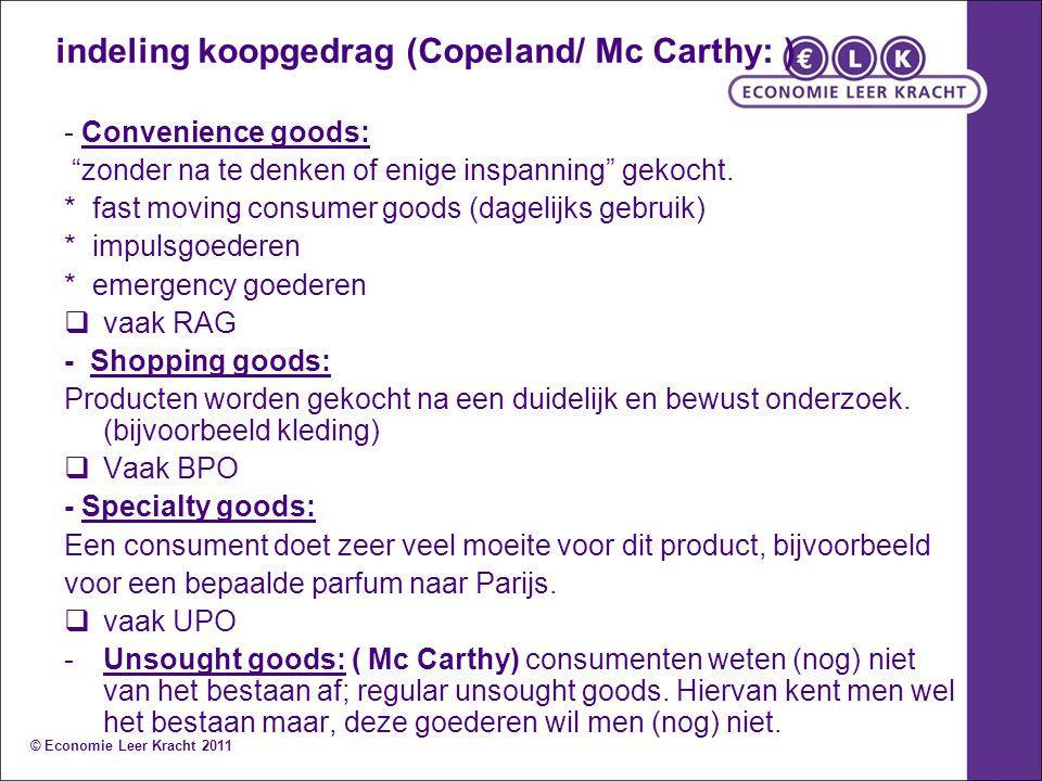 indeling koopgedrag (Copeland/ Mc Carthy: )