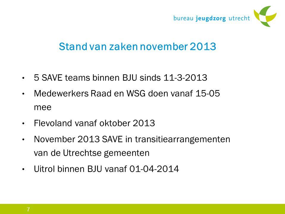 Stand van zaken november 2013