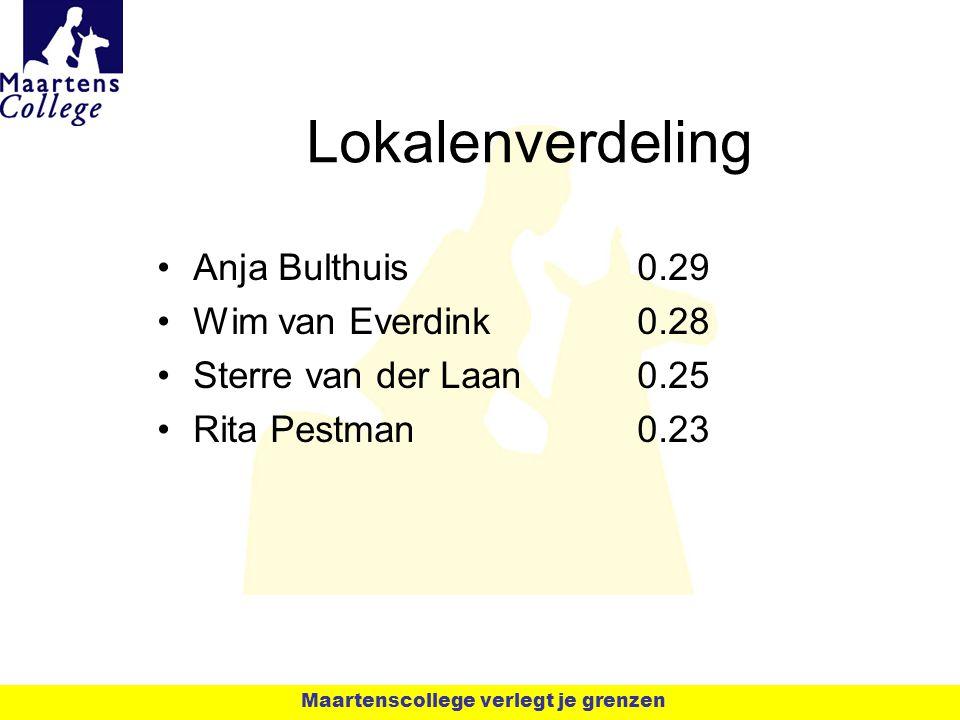 Lokalenverdeling Anja Bulthuis 0.29 Wim van Everdink 0.28