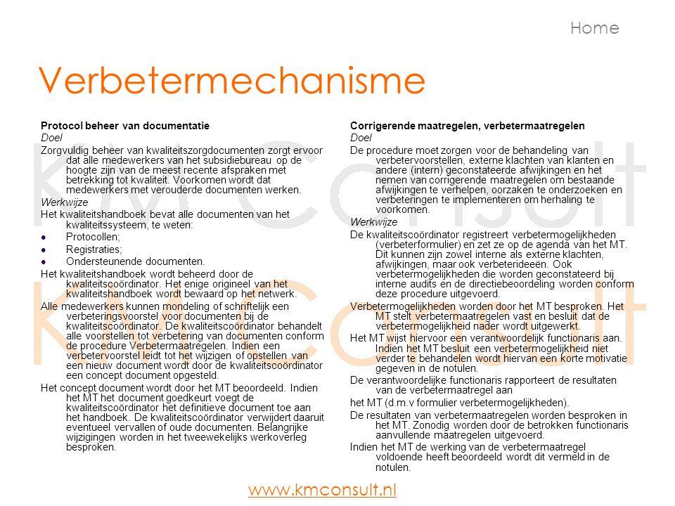 Verbetermechanisme Home www.kmconsult.nl