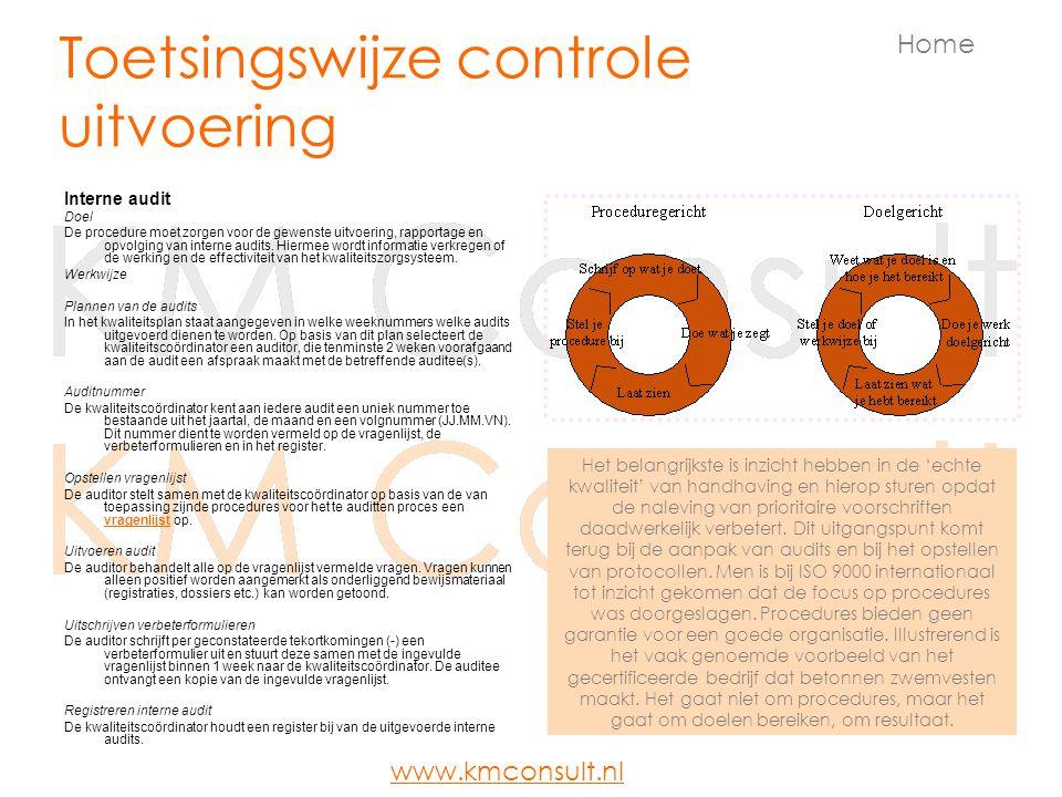 Toetsingswijze controle uitvoering