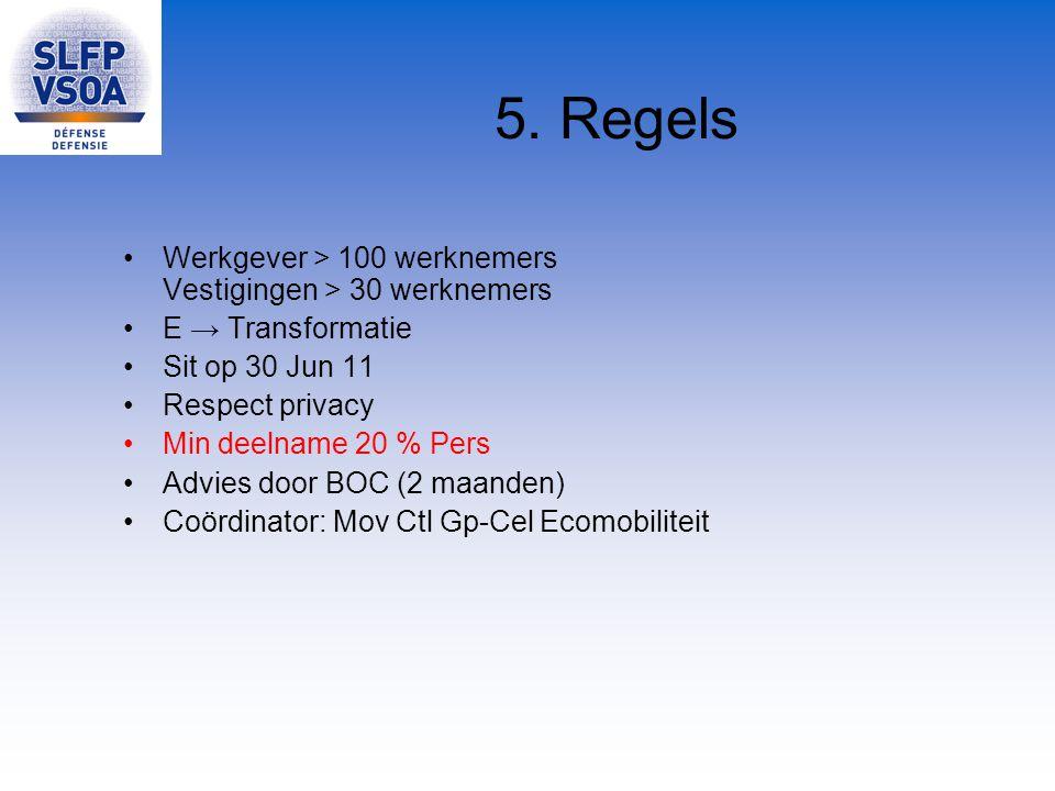 5. Regels Werkgever > 100 werknemers Vestigingen > 30 werknemers