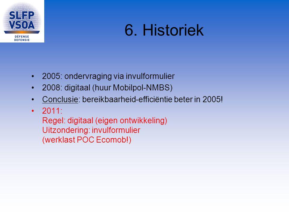 6. Historiek 2005: ondervraging via invulformulier