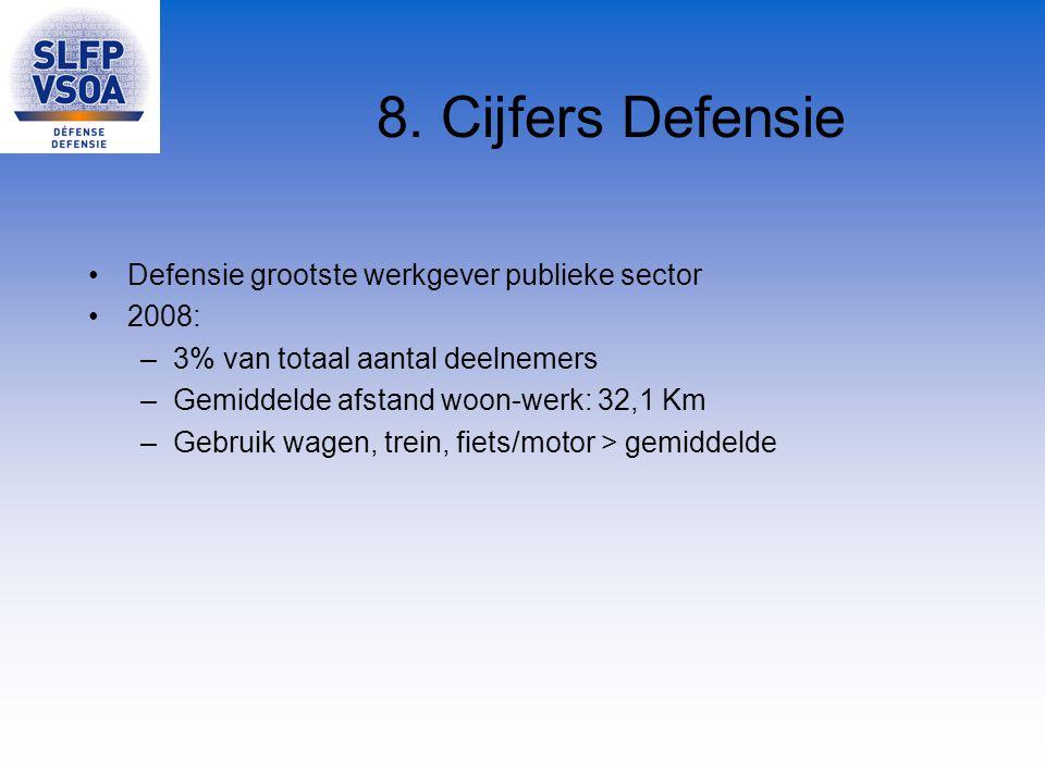 8. Cijfers Defensie Defensie grootste werkgever publieke sector 2008: