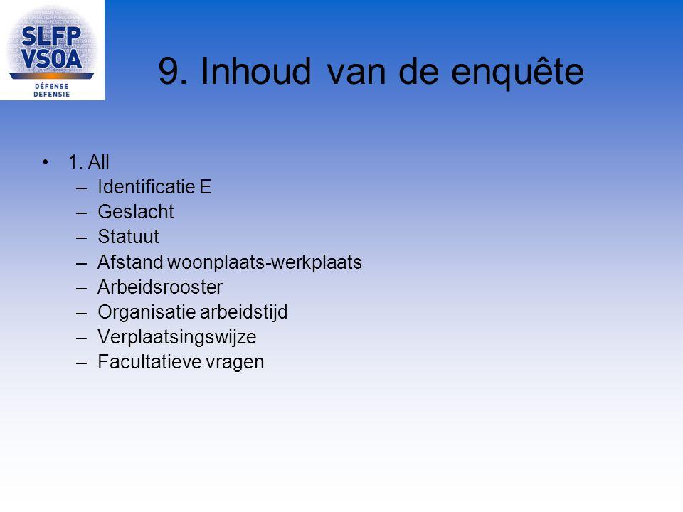 9. Inhoud van de enquête 1. All Identificatie E Geslacht Statuut