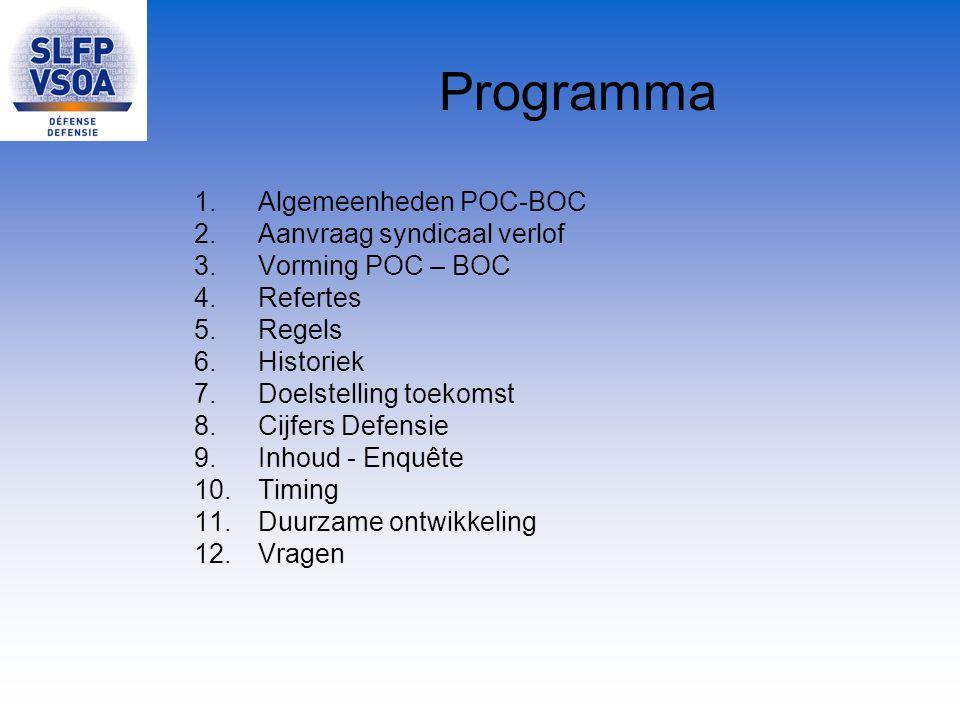 Programma Algemeenheden POC-BOC Aanvraag syndicaal verlof