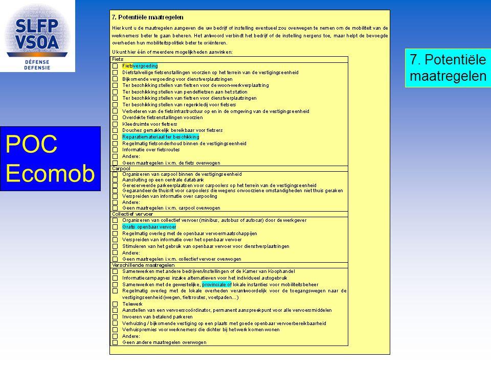 POC Ecomob 7. Potentiële maatregelen