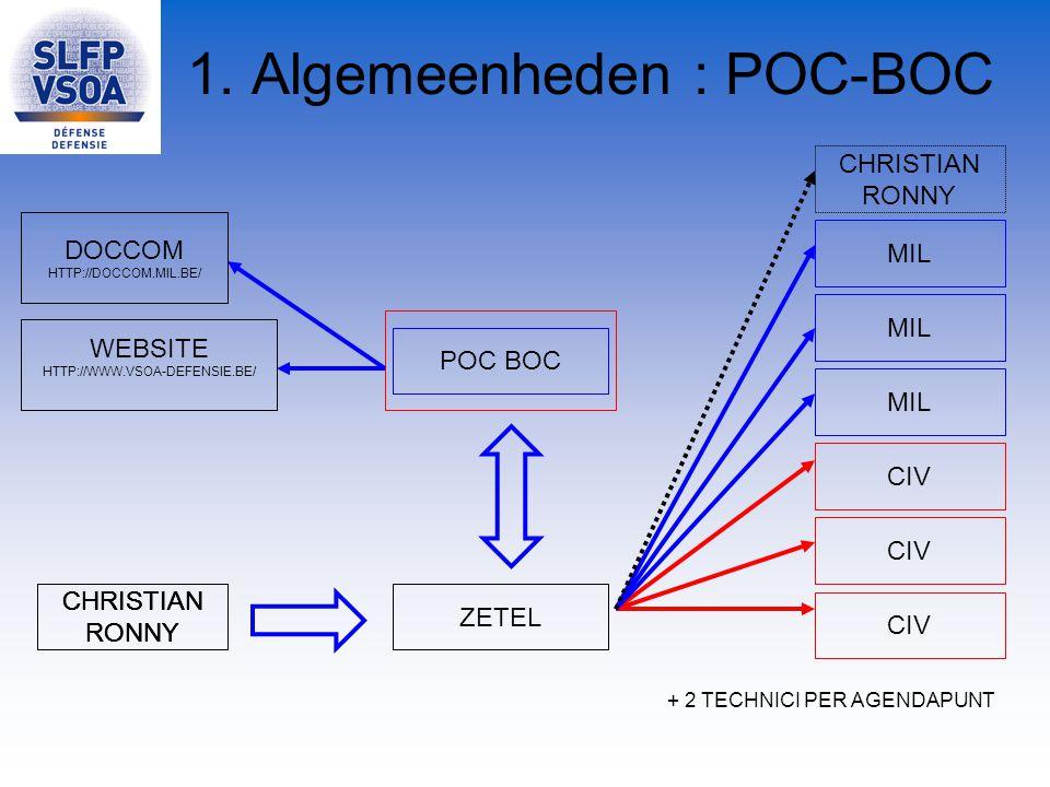 1. Algemeenheden : POC-BOC