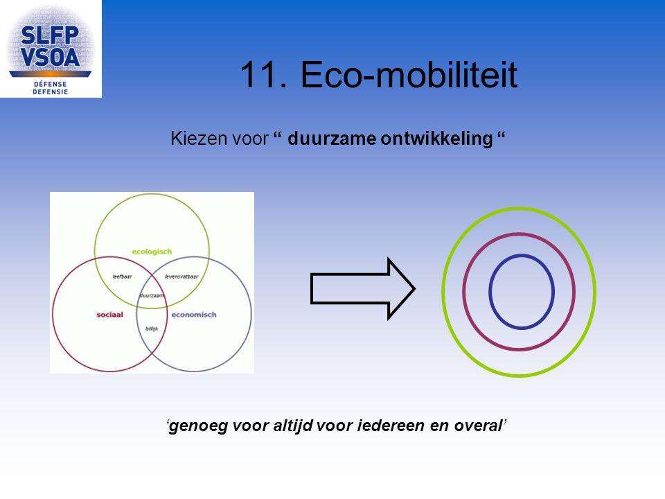 11. Eco-mobiliteit Kiezen voor duurzame ontwikkeling