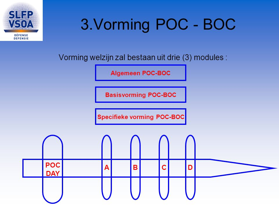 Specifieke vorming POC-BOC