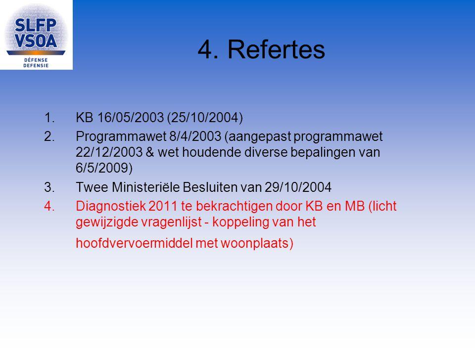 4. Refertes KB 16/05/2003 (25/10/2004) Programmawet 8/4/2003 (aangepast programmawet 22/12/2003 & wet houdende diverse bepalingen van 6/5/2009)
