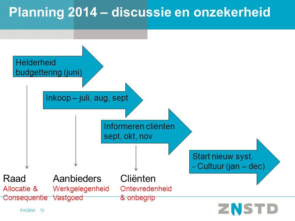 Planning 2014 – discussie en onzekerheid