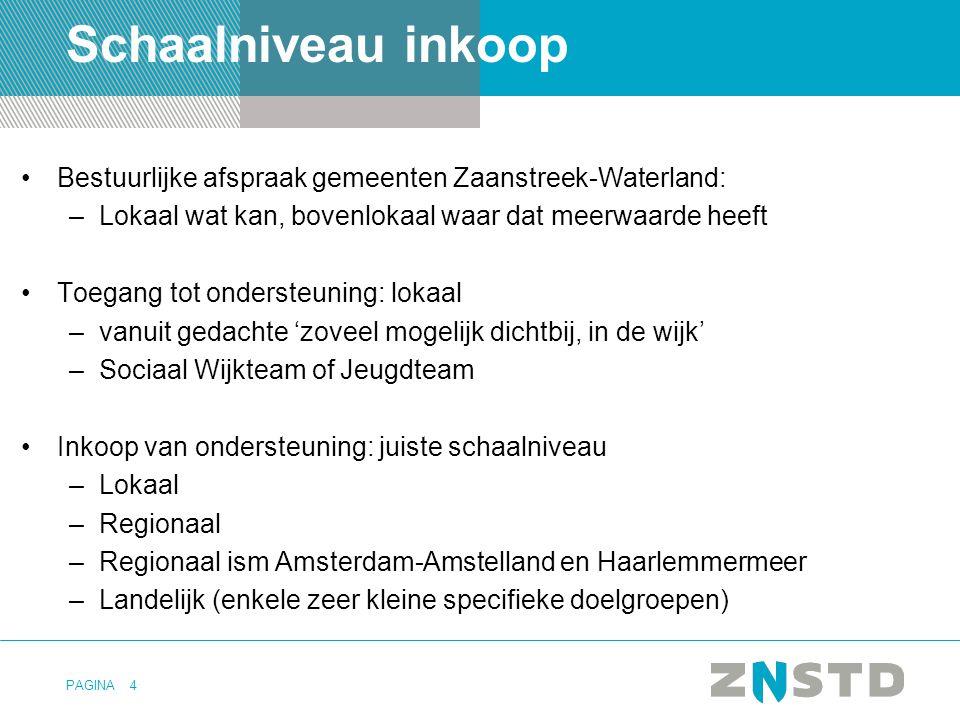 Schaalniveau inkoop Bestuurlijke afspraak gemeenten Zaanstreek-Waterland: Lokaal wat kan, bovenlokaal waar dat meerwaarde heeft.