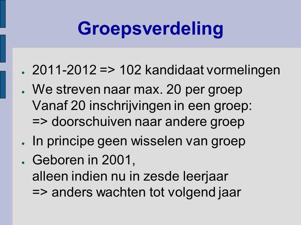 Groepsverdeling 2011-2012 => 102 kandidaat vormelingen