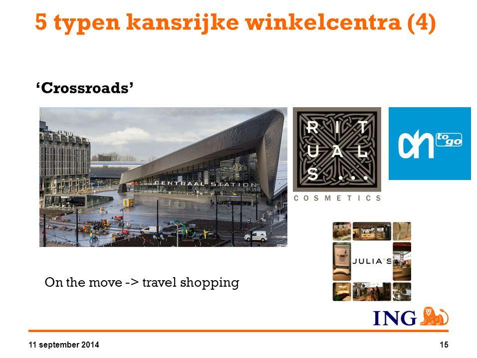 5 typen kansrijke winkelcentra (4)