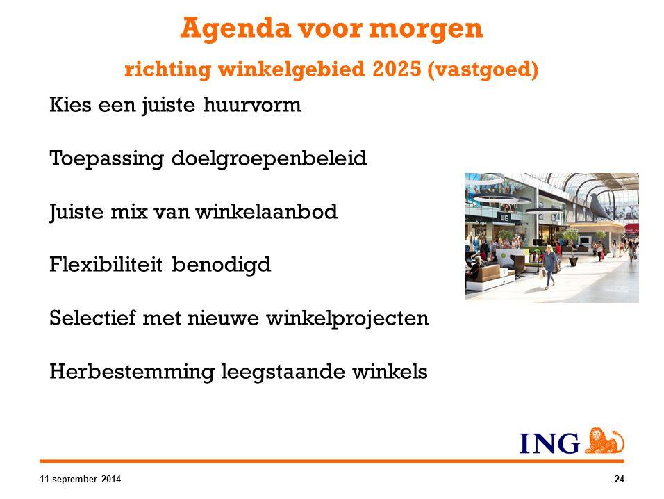 Agenda voor morgen richting winkelgebied 2025 (vastgoed)