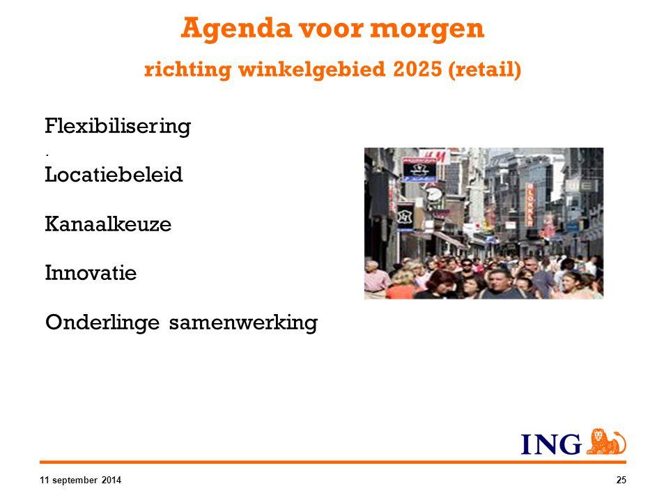 Agenda voor morgen richting winkelgebied 2025 (retail)