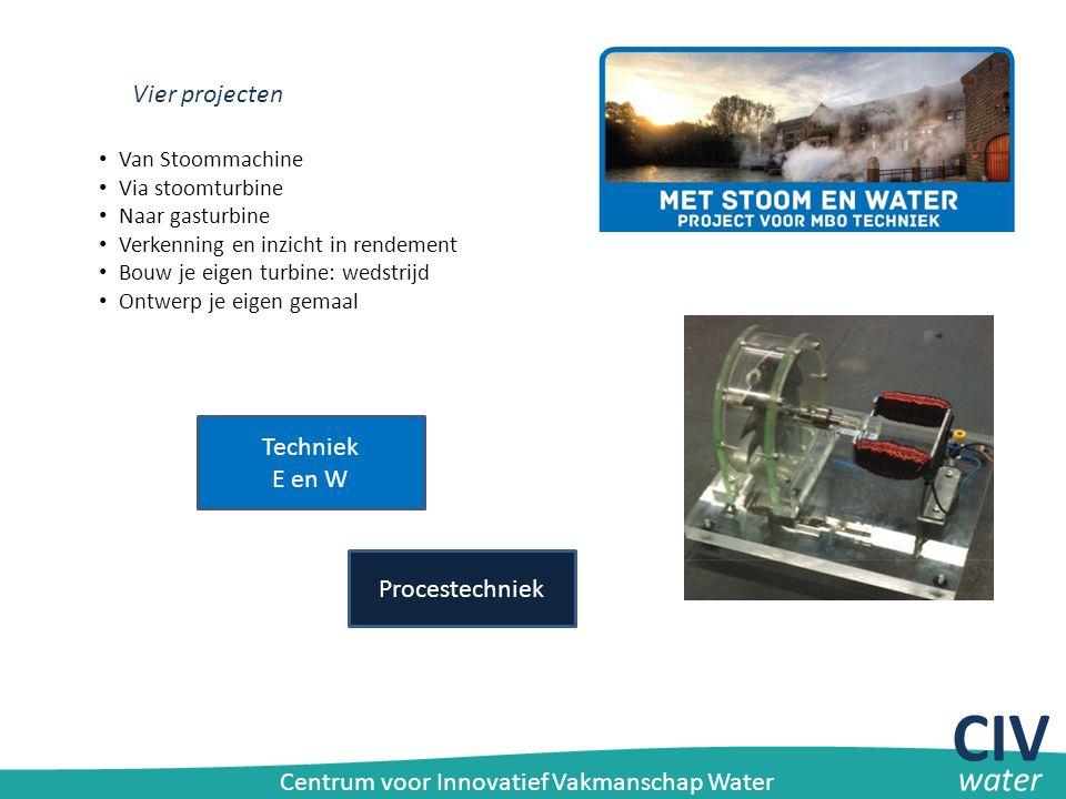 CIV water Vier projecten Techniek E en W Procestechniek
