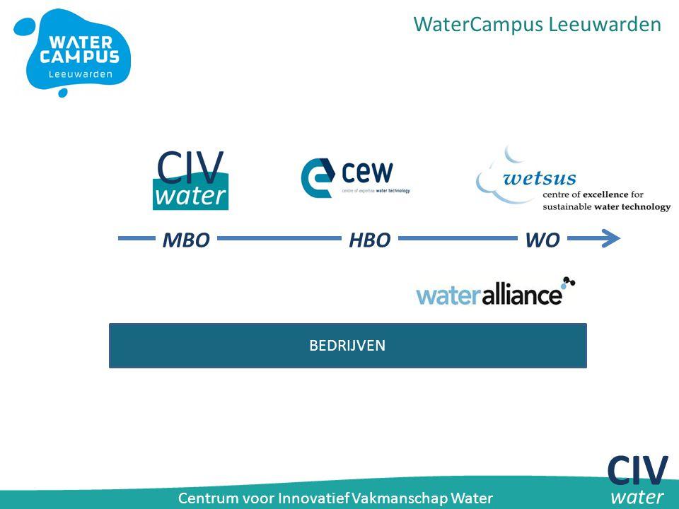 CIV WaterCampus Leeuwarden MBO HBO WO water BEDRIJVEN