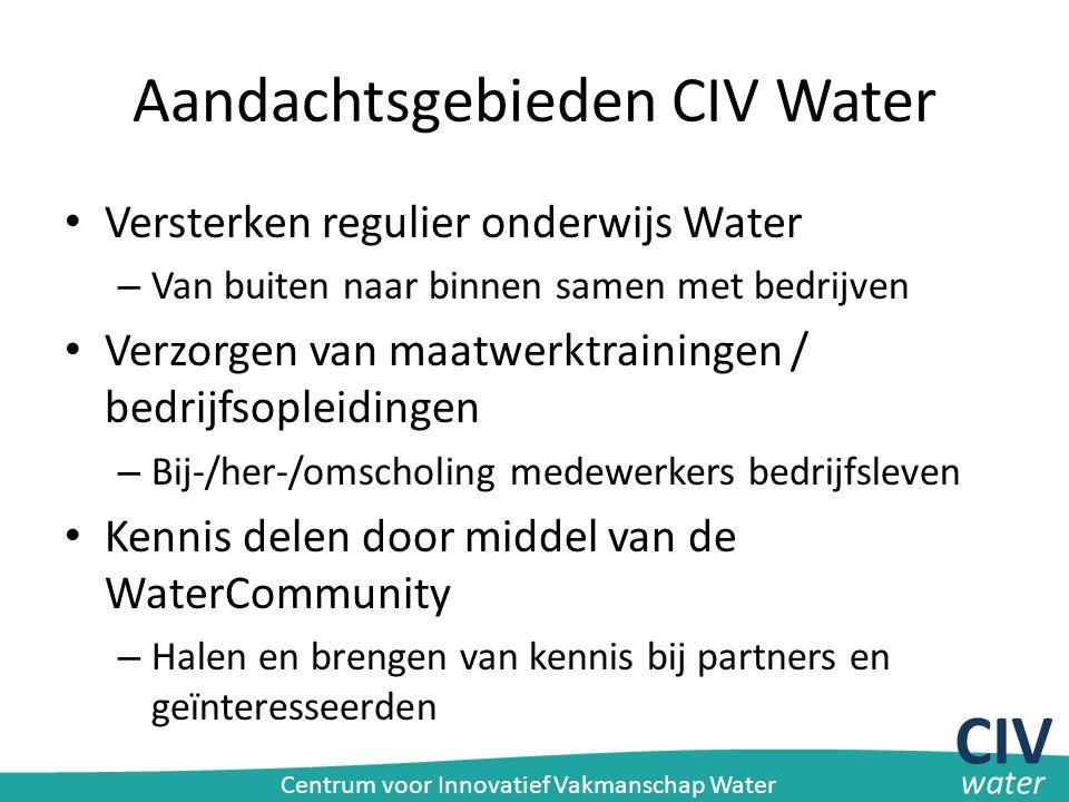 Aandachtsgebieden CIV Water