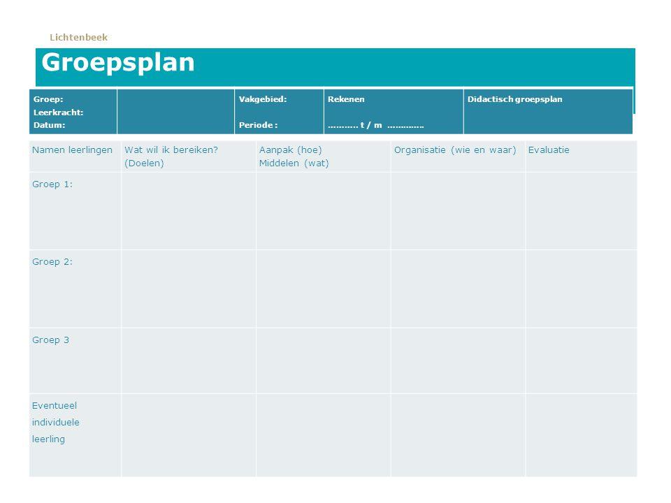 Groepsplan Namen leerlingen Wat wil ik bereiken (Doelen) Aanpak (hoe)