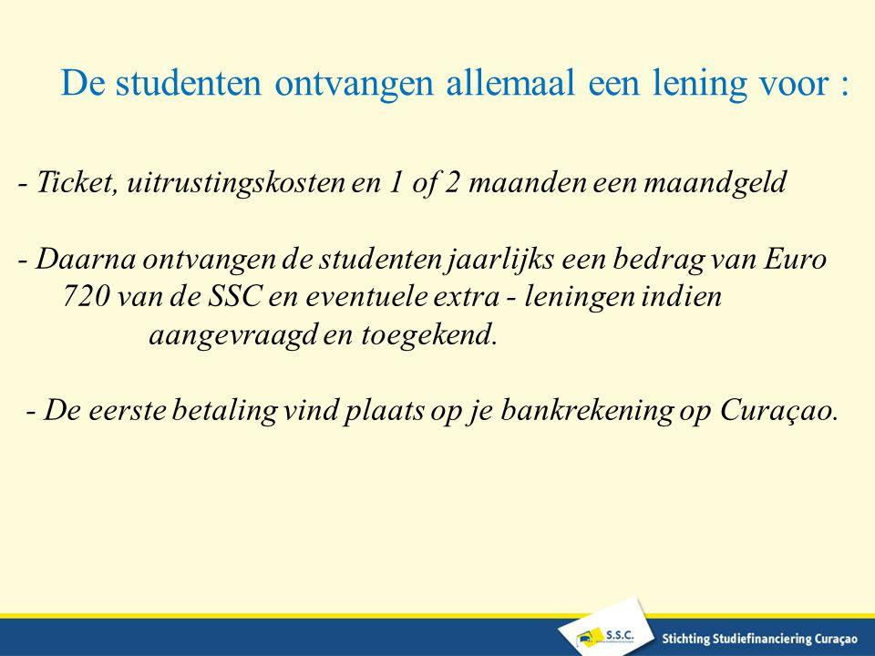 De studenten ontvangen allemaal een lening voor :