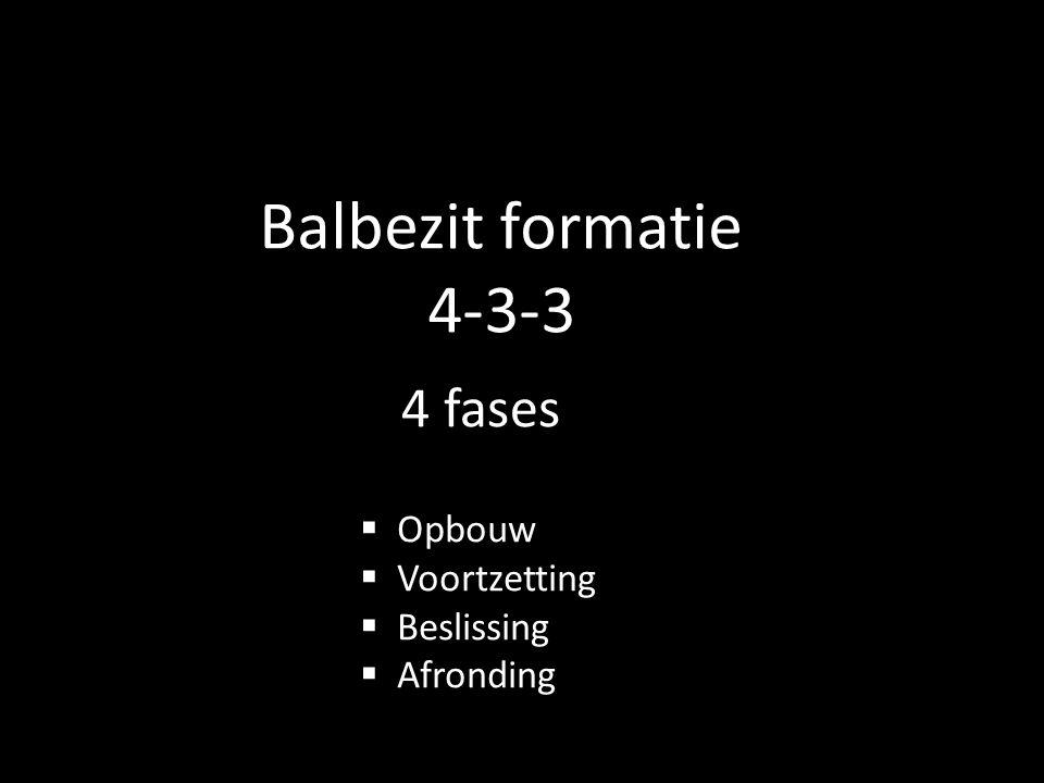 Balbezit formatie 4-3-3 4 fases Opbouw Voortzetting Beslissing