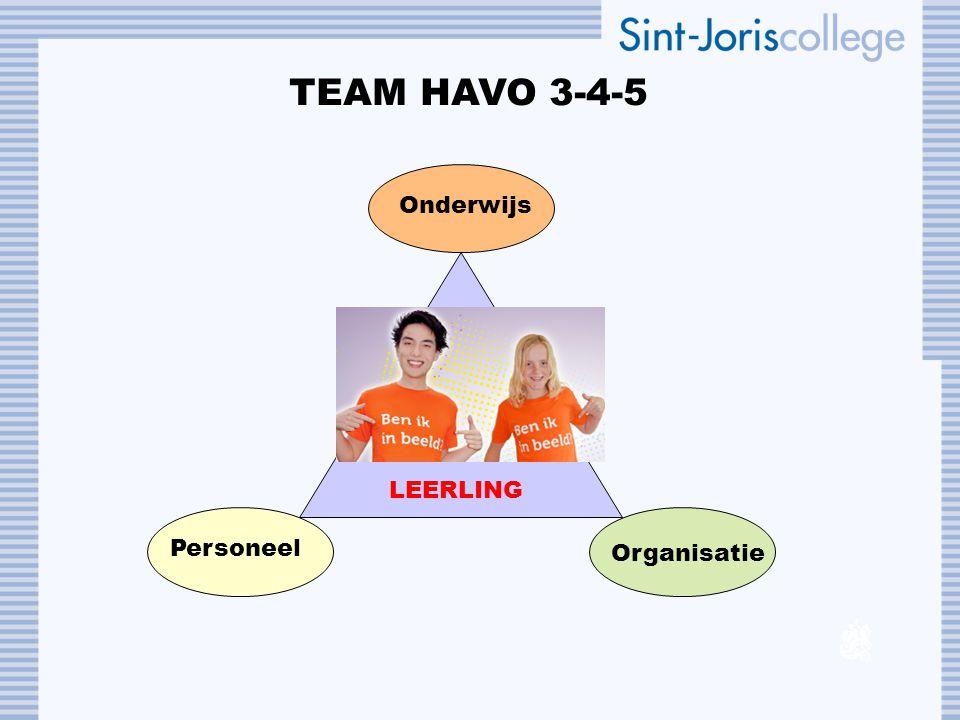 TEAM HAVO 3-4-5 LEERLING Onderwijs Personeel Organisatie 3