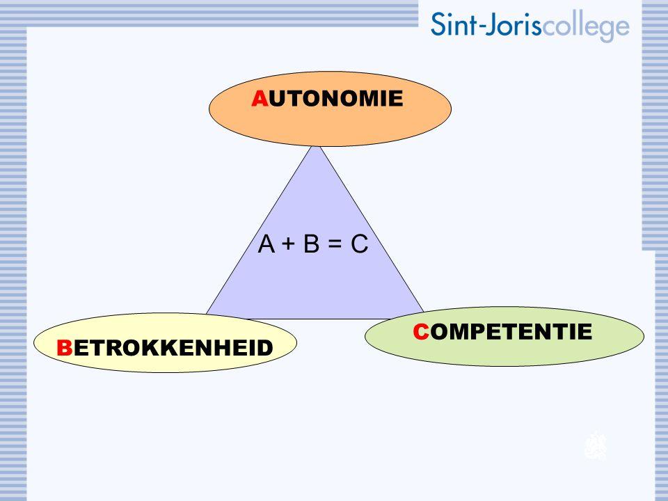 AUTONOMIE COMPETENTIE A + B = C BETROKKENHEID 5