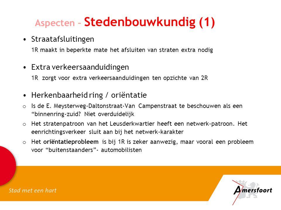 Aspecten – Stedenbouwkundig (1)