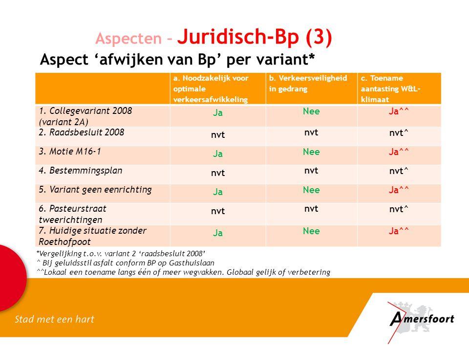 Aspecten – Juridisch-Bp (3)