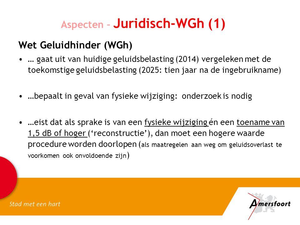 Aspecten – Juridisch-WGh (1)