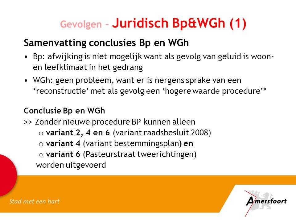 Gevolgen – Juridisch Bp&WGh (1)