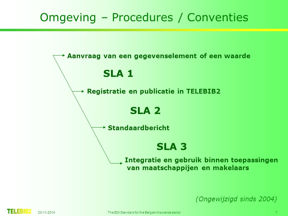 Omgeving – Procedures / Conventies