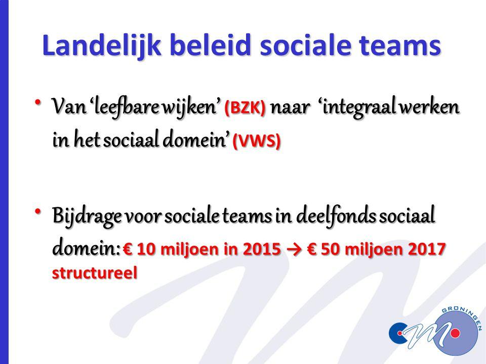 Landelijk beleid sociale teams