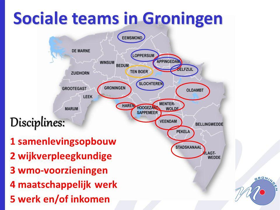 Sociale teams in Groningen