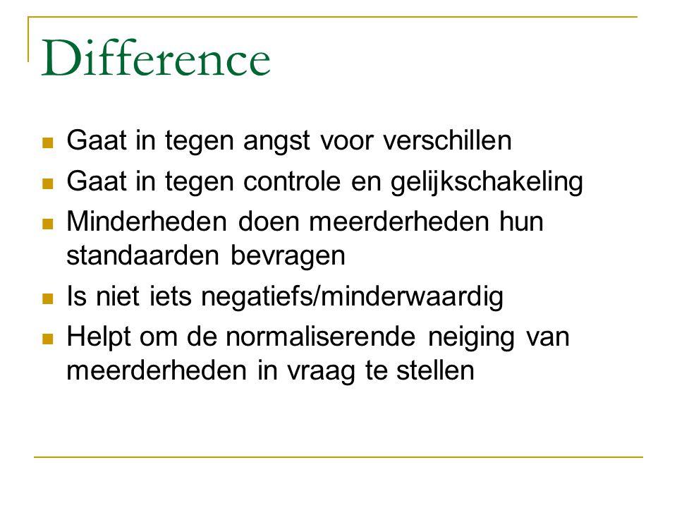 Difference Gaat in tegen angst voor verschillen