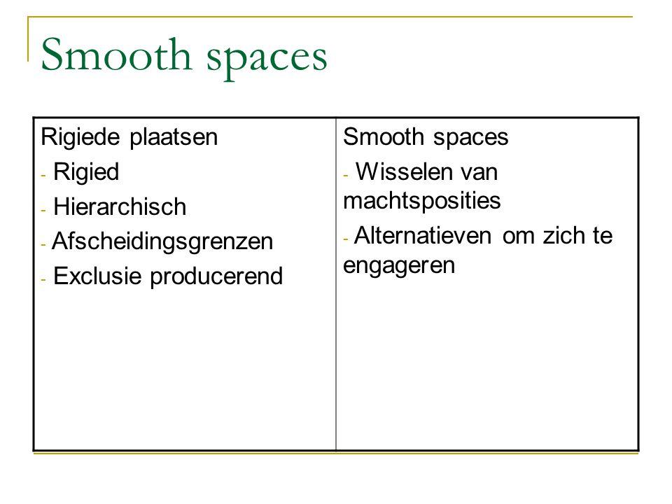 Smooth spaces Rigiede plaatsen Rigied Hierarchisch Afscheidingsgrenzen