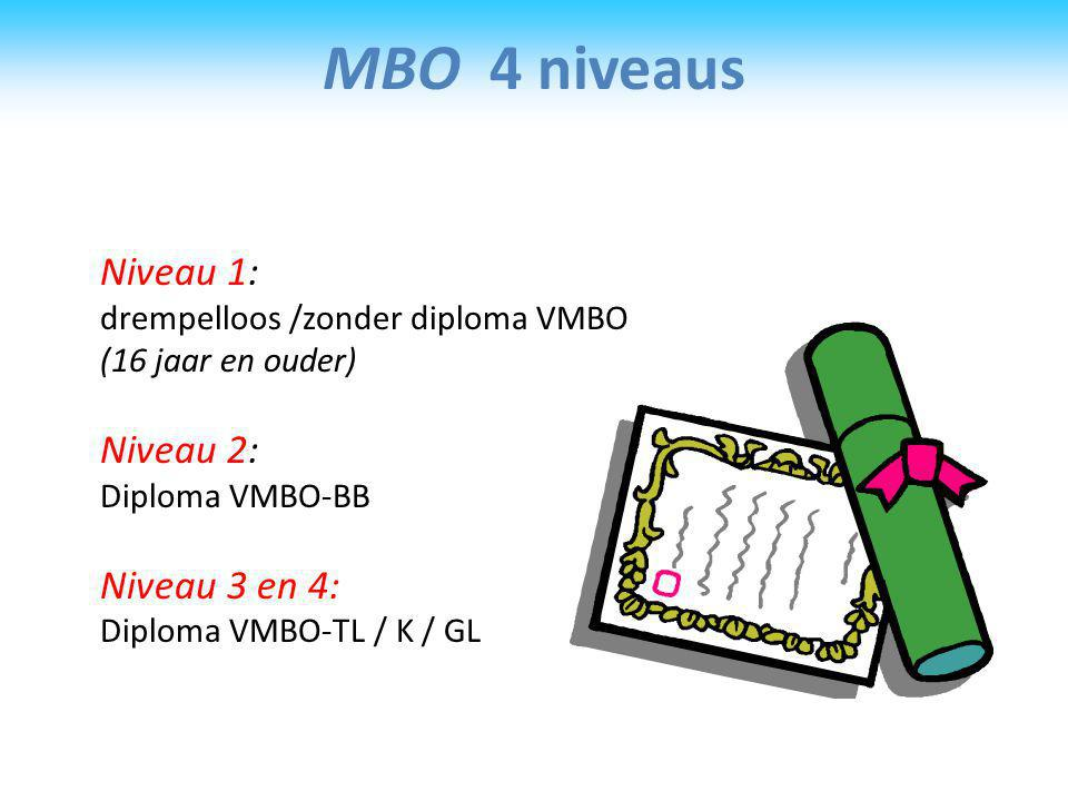 MBO 4 niveaus Niveau 1: Niveau 2: Niveau 3 en 4: