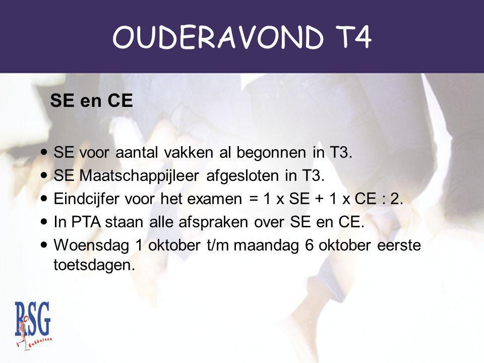 OUDERAVOND T4 SE en CE SE voor aantal vakken al begonnen in T3.