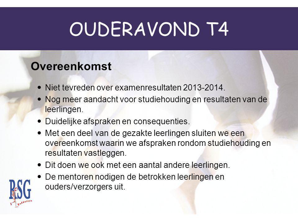 OUDERAVOND T4 Overeenkomst