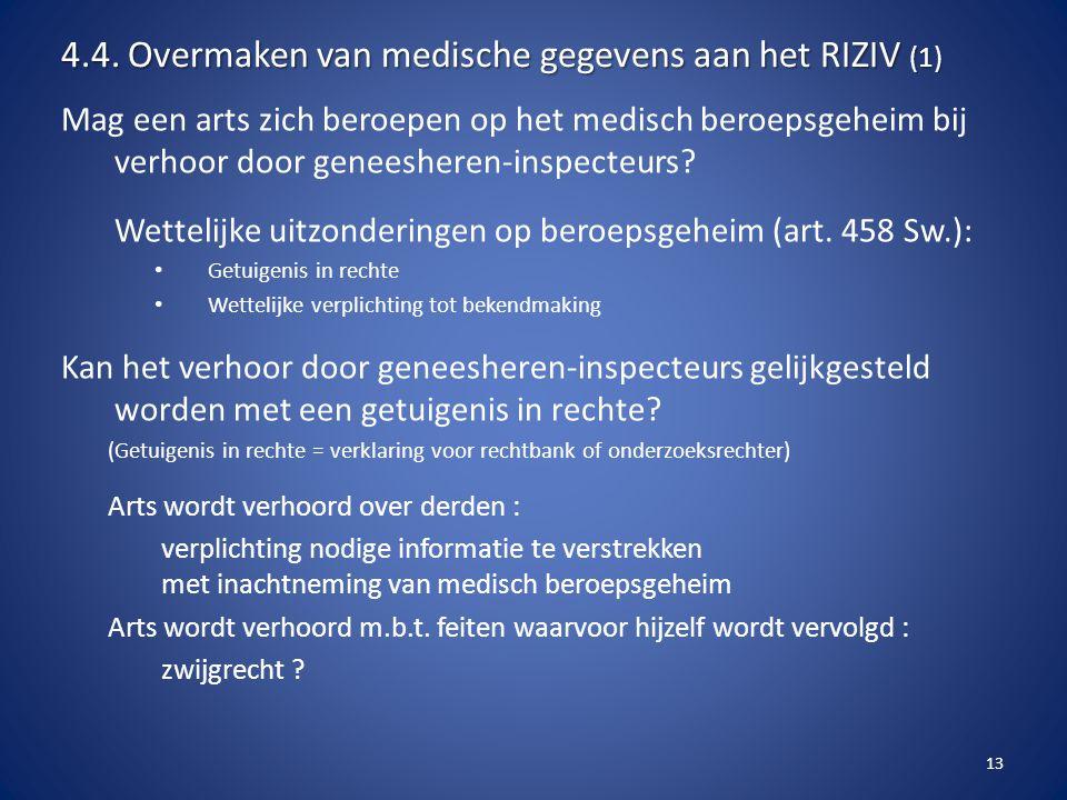 4.4. Overmaken van medische gegevens aan het RIZIV (1)