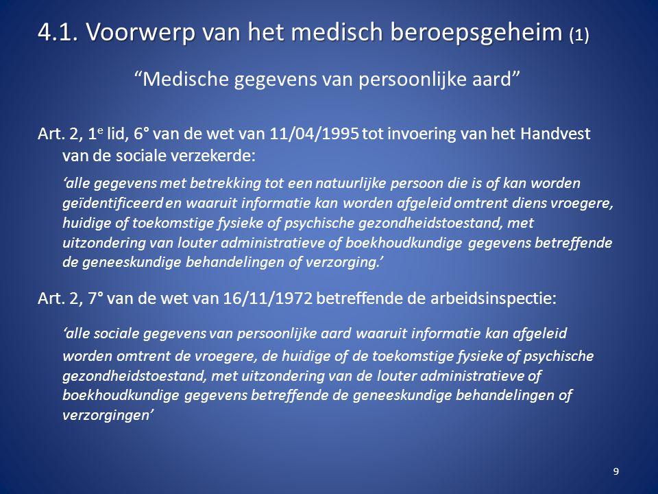 4.1. Voorwerp van het medisch beroepsgeheim (1)