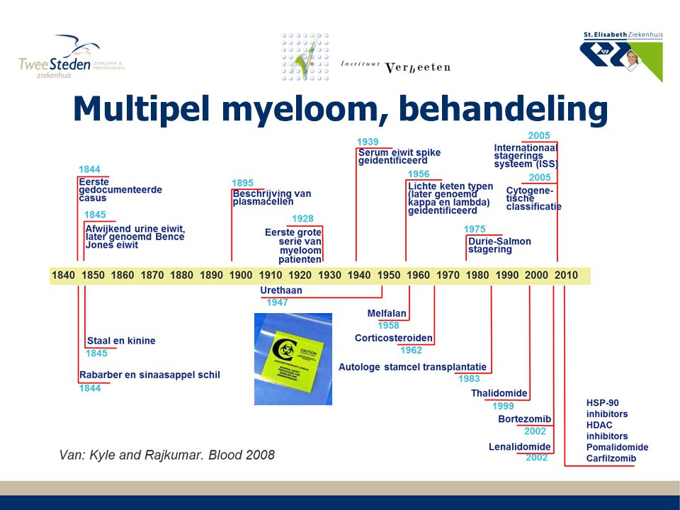 Multipel myeloom, behandeling