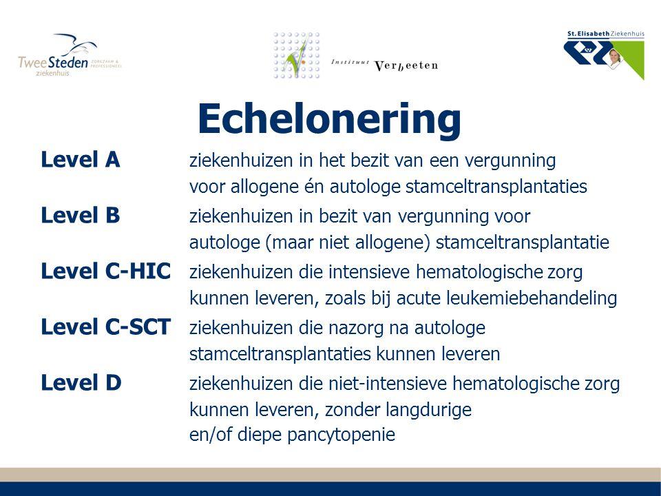 Echelonering Level A ziekenhuizen in het bezit van een vergunning