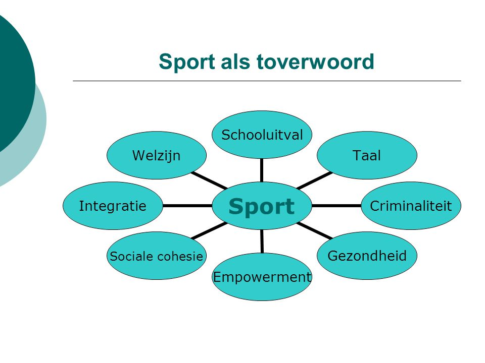 Sport als toverwoord