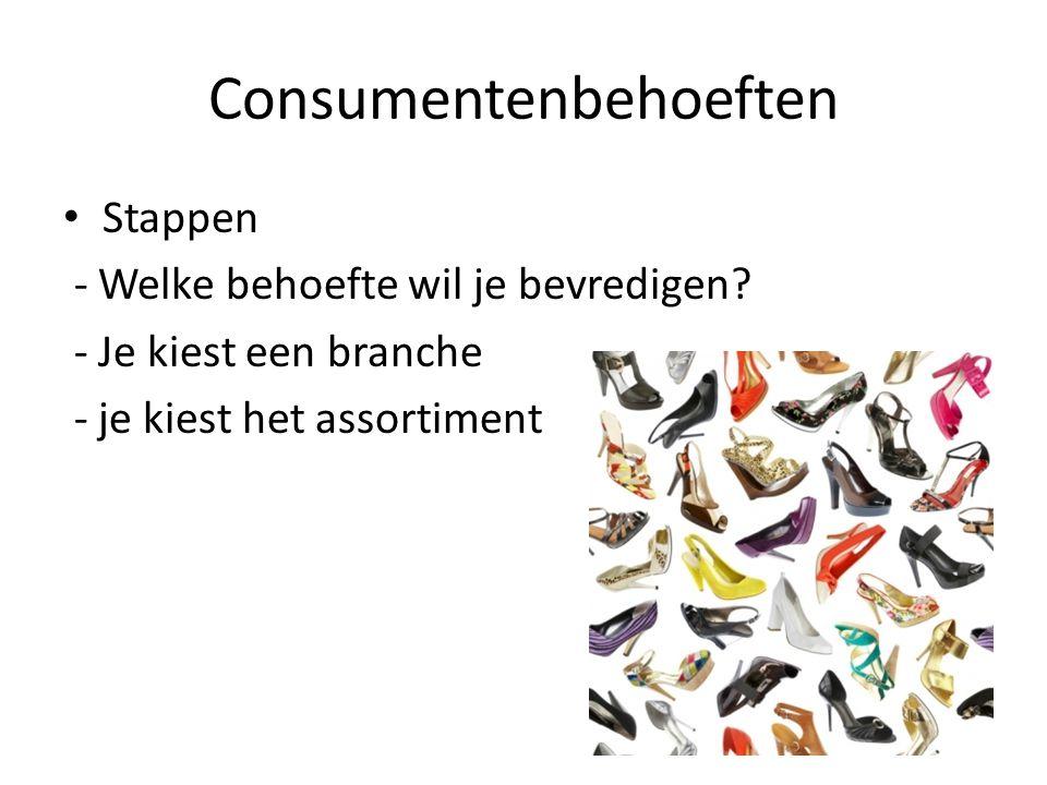 Consumentenbehoeften